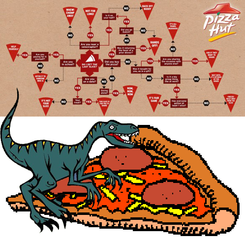 Pizza Hut Offers Solutions To Who Deserves The Last Piece?